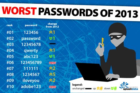 Si un de vos mots de passe est dans cette liste, changez-le d'urgence !