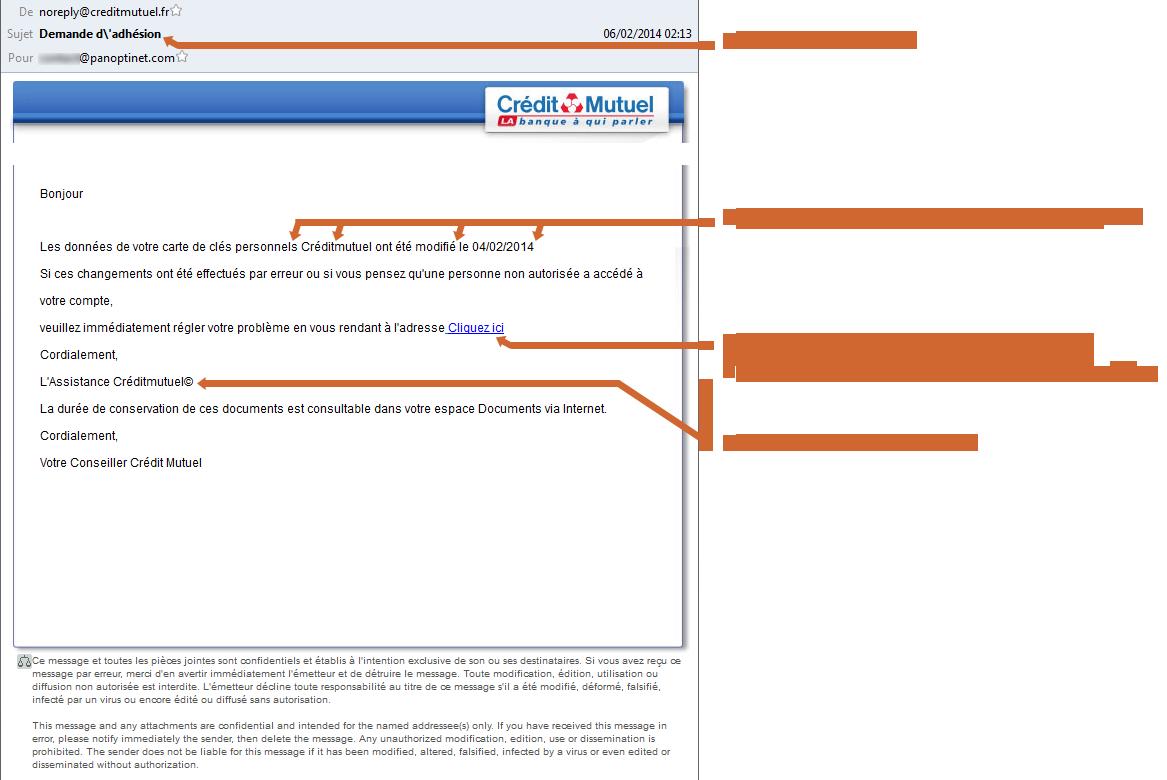 Voici les différents éléments qui permettent de confirmer que cet e-mail est bien une tentative de phishing