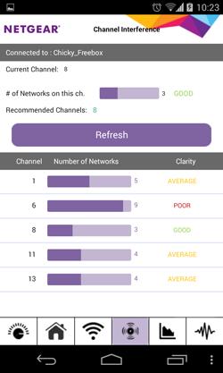 Comment choisir le meilleur canal Wi-Fi