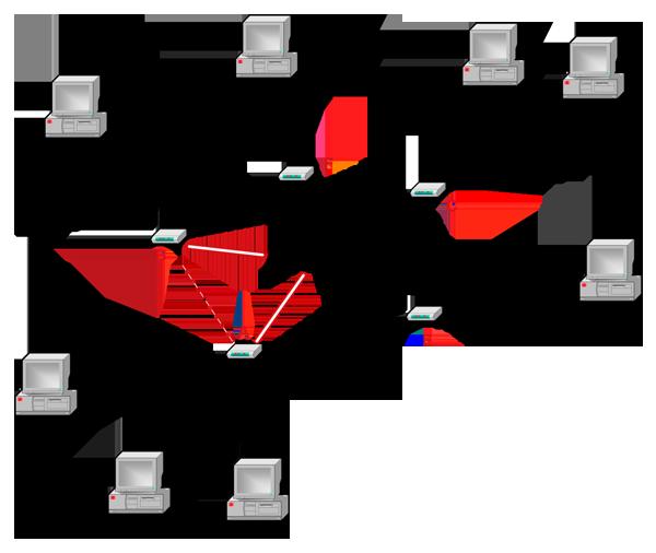Le VPN, un réseau de point à point