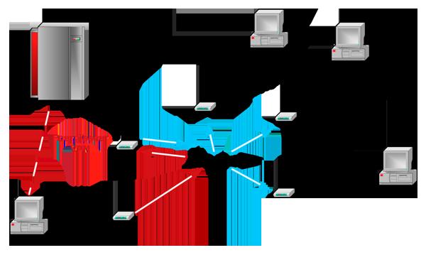 Les limites du VPN
