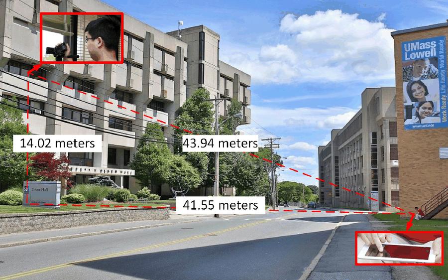 Une caméra a permis de subtiliser un code PIN à presqaue 44 mètres de distance !
